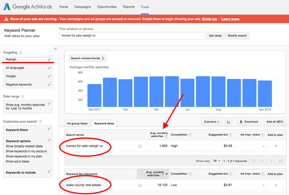 Google keyword planner for real estate